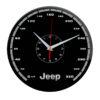 Сувенир – часы Jeep 15