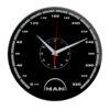 Сувенир – часы MAN 15
